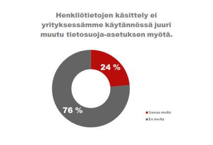 Äänestys koulutuksessa
